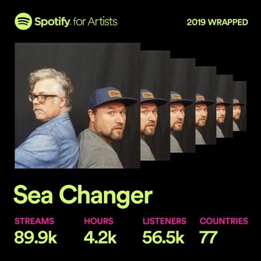 spotify-wrapped-2019